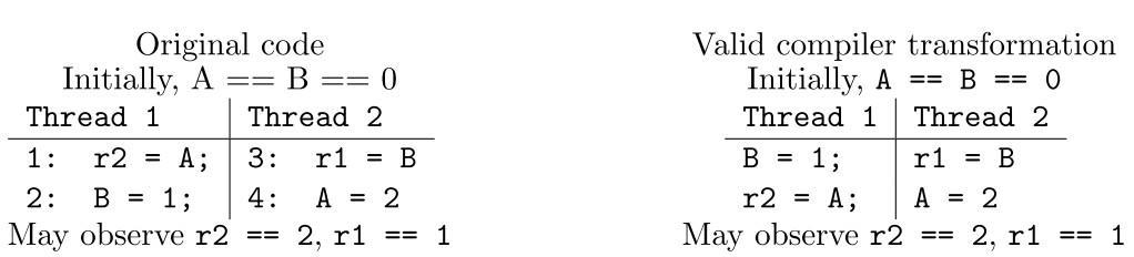 语句重排序